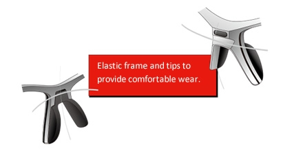 Elastic Frame and Tips